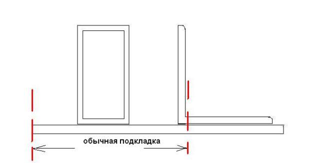контр-рельс